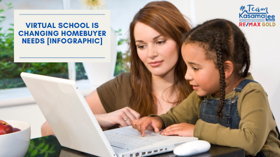Virtual School Is Changing Homebuyer Needs [INFOGRAPHIC]